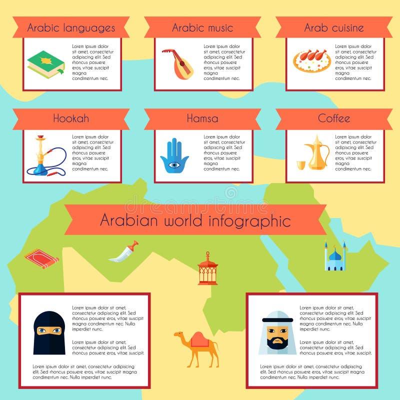 阿拉伯文化Infographic集合 皇族释放例证