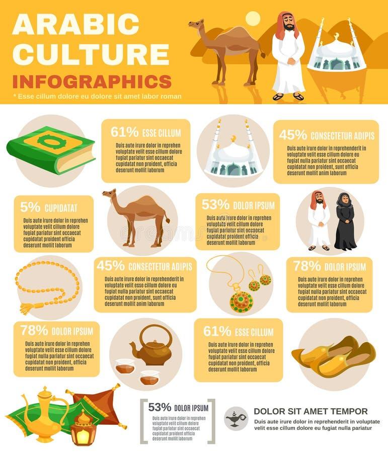 阿拉伯文化Infographics 库存例证