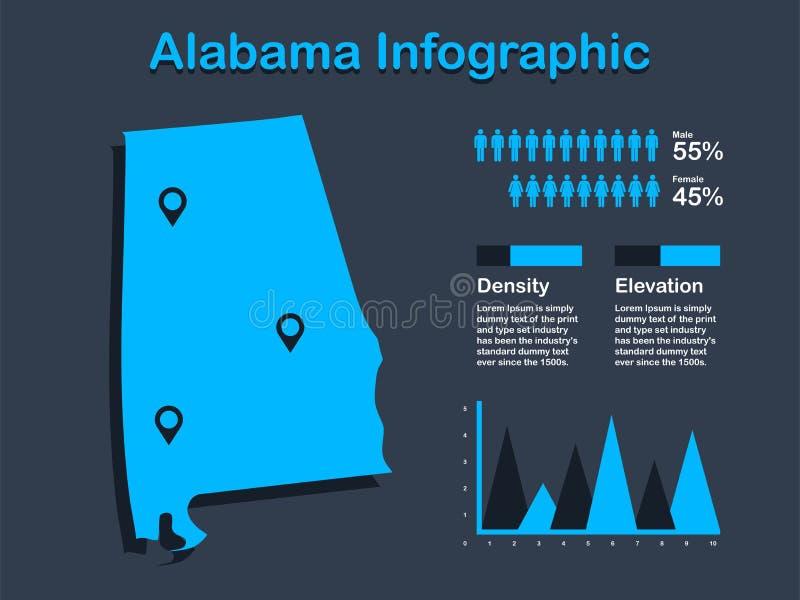 阿拉巴马状态与套的美国地图在蓝色颜色的Infographic元素在黑暗的背景中 库存例证
