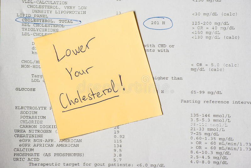 降低您的胆固醇 库存图片