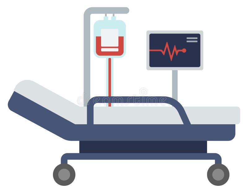 医院病床用医疗设备图片