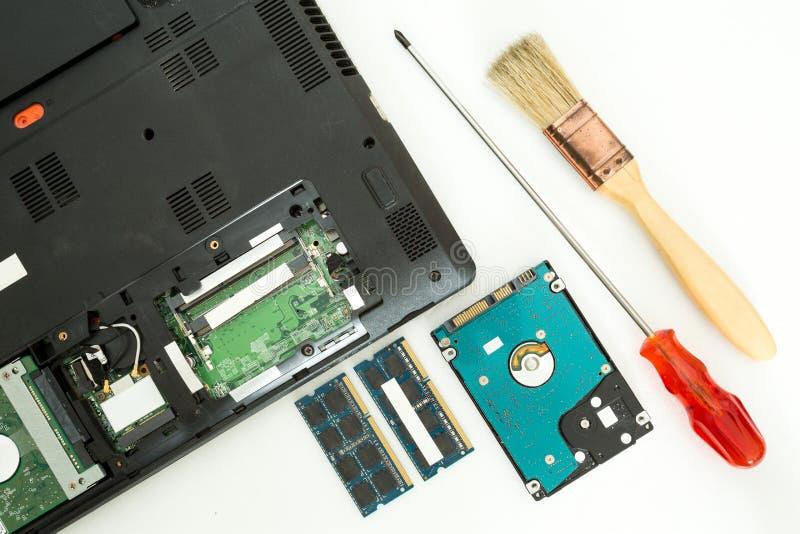 随机存取存储器和硬盘便携式计算机的 免版税库存照片