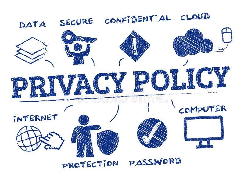 隐私权政策概念 皇族释放例证