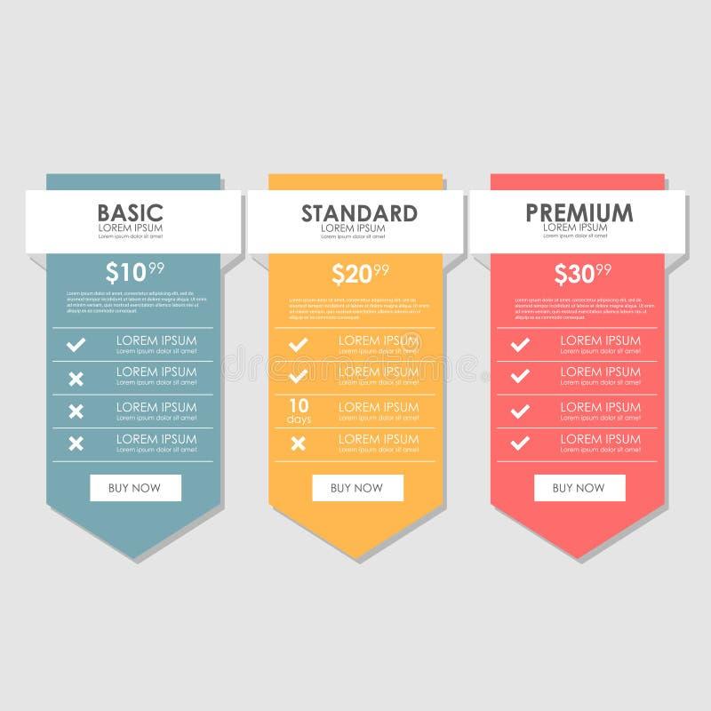 集合提议关税 ui ux网的app传染媒介横幅 布置定价桌,命令,箱子,按钮,与计划的名单的网站 向量例证