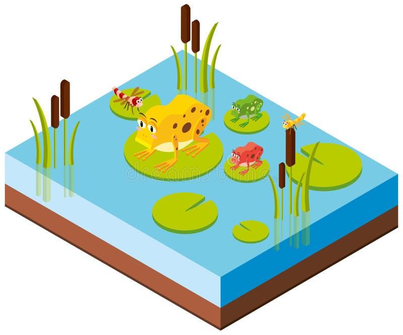 青蛙和蜻蜓在3D设计 向量例证
