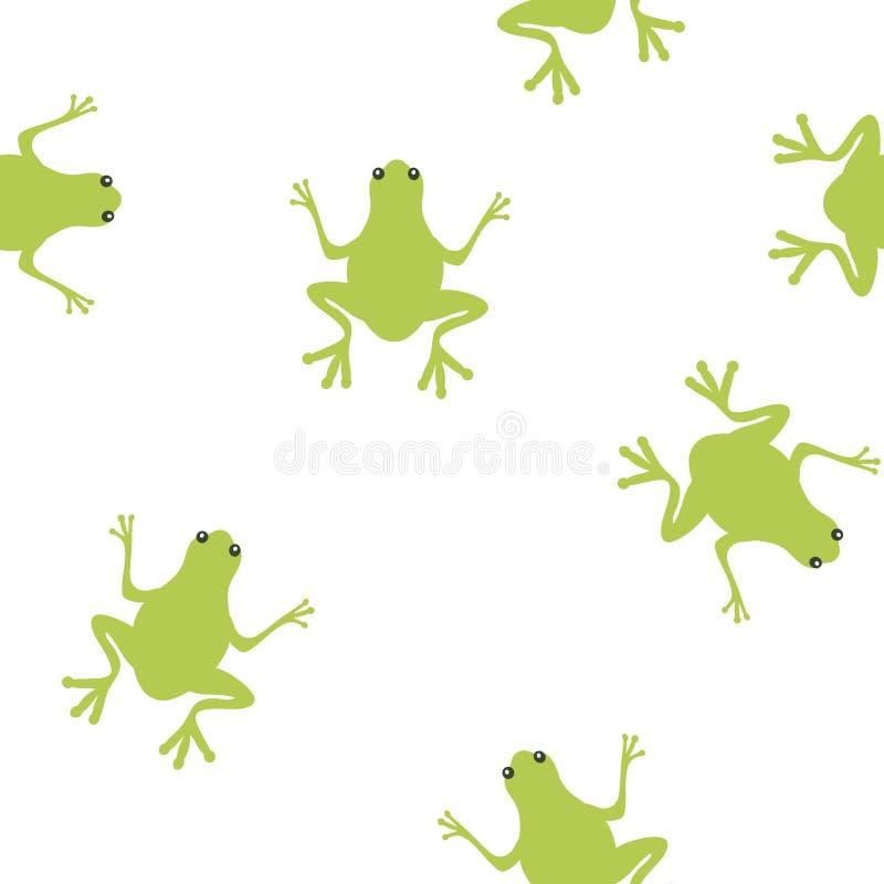 青蛙当事人