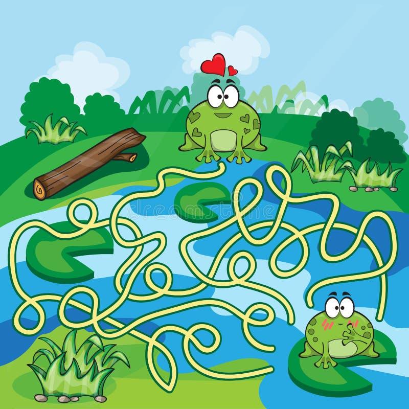 青蛙迷宫比赛 向量例证