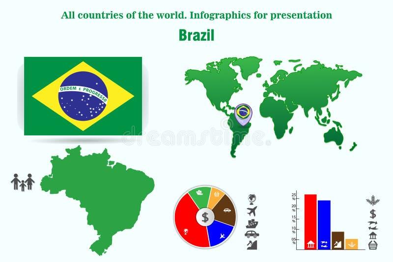 面包渣 世界的所有国家 介绍的Infographics 库存例证