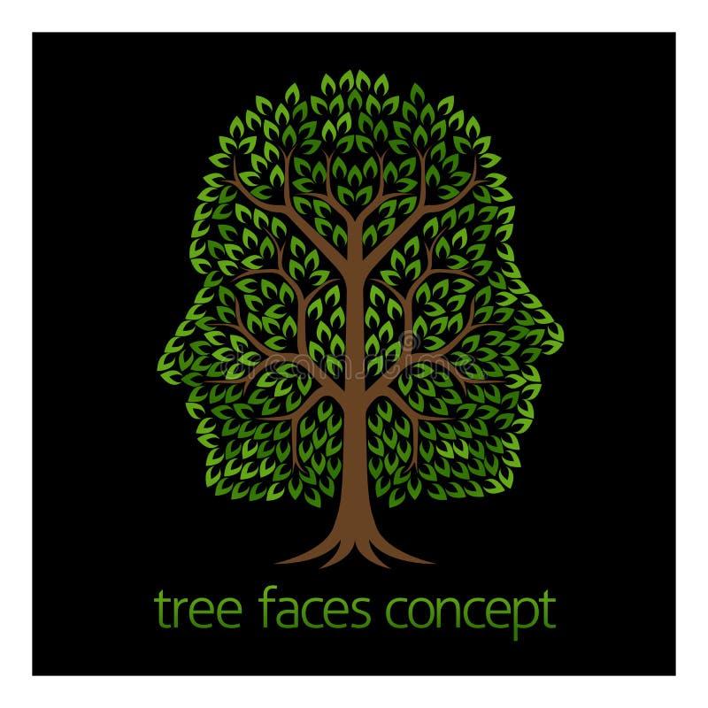 面对树概念 向量例证