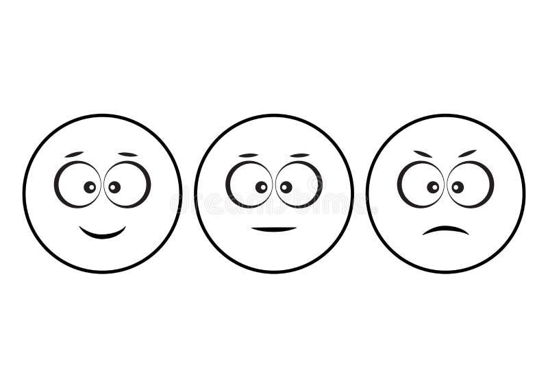 面带笑容意思号象正面,中立和消极,另外心情 滑稽的字符 向量 库存例证