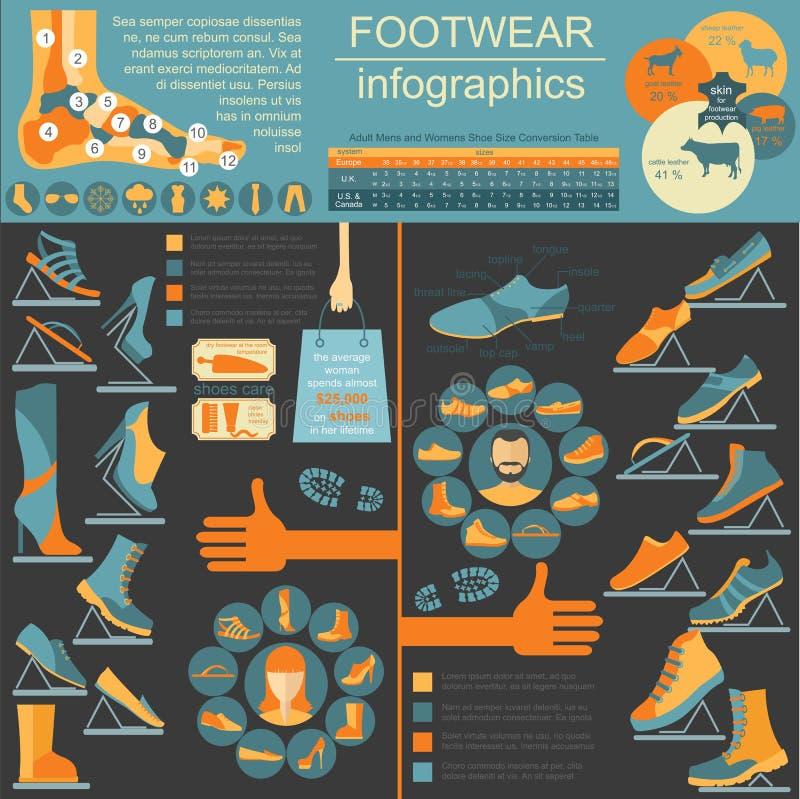 鞋类infographics元素 容易地编辑 向量例证