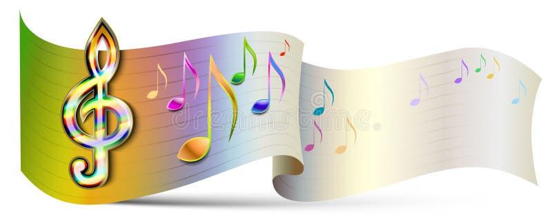 音乐横幅 库存例证