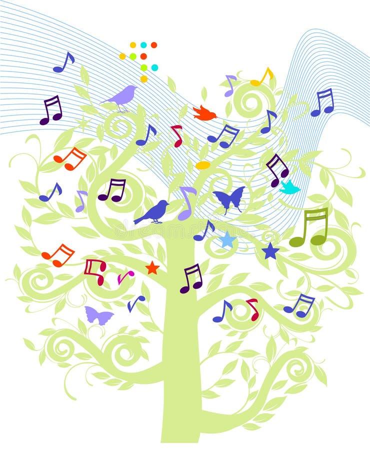 音乐纸张结构树 库存例证