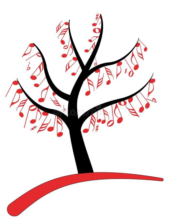 音乐附注结构树 库存例证