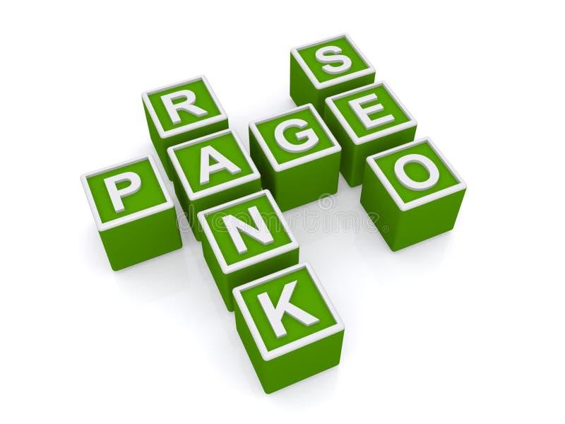 页、等级和SEO 库存例证