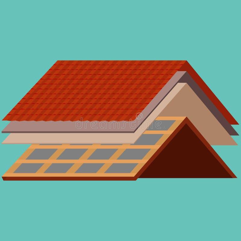 顶房顶建筑工人修理家,修造结构定象屋顶瓦片房子用辛苦设备,盖屋顶的人人 向量例证