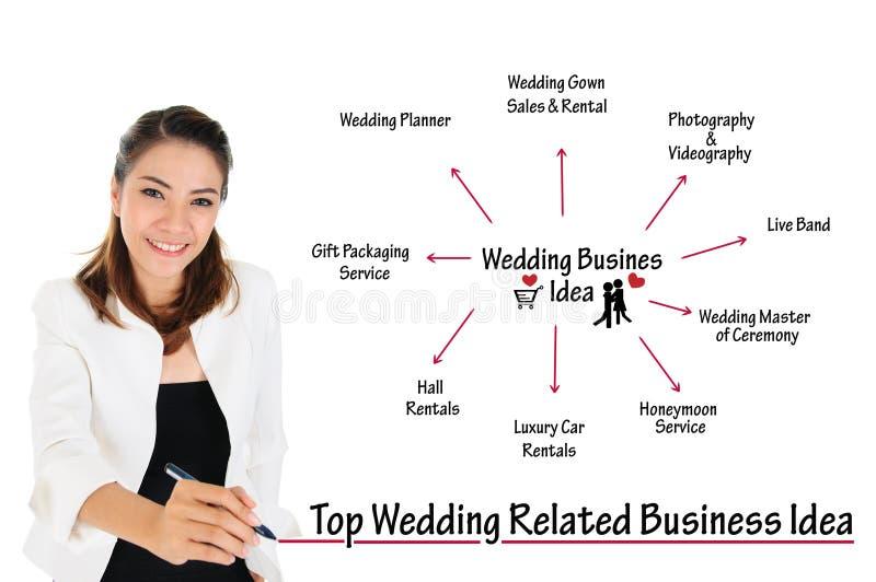顶面爱概念的婚礼相关企业想法 库存照片