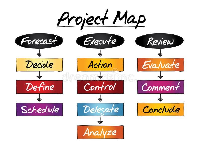 项目地图流程图 库存例证