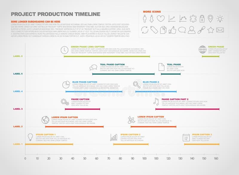 项目生产时间安排图表 皇族释放例证