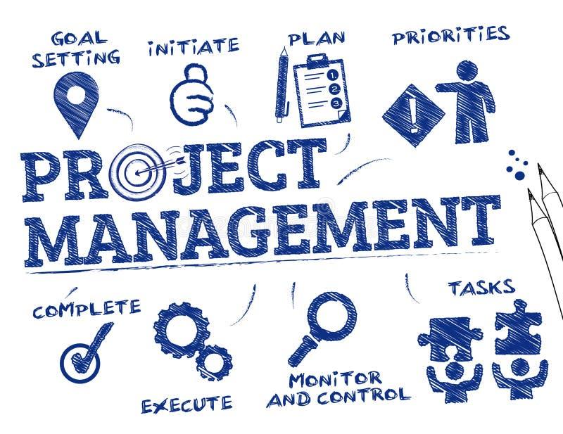 项目管理概念 皇族释放例证