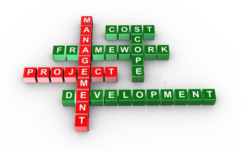 项目管理纵横填字谜  向量例证