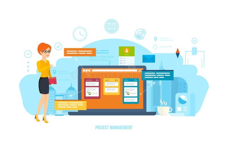 项目管理,时间安排,制定目标,商业运作,控制,刺激 库存例证
