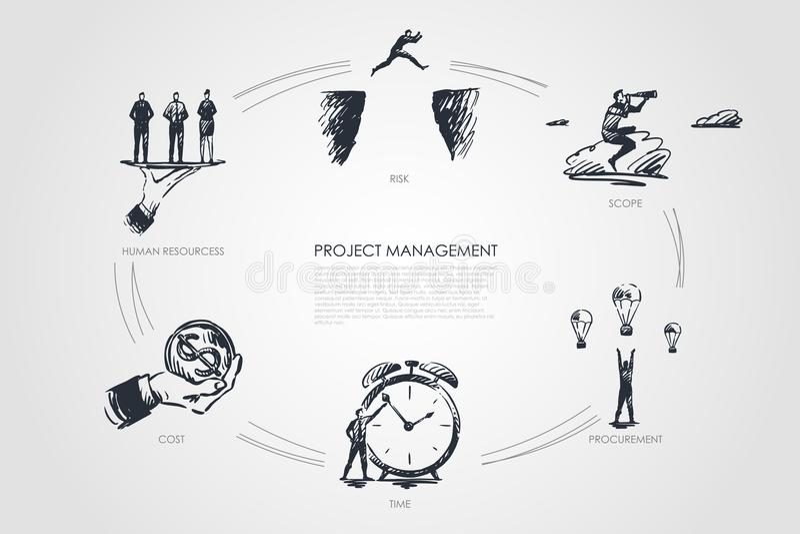 项目管理-范围,获得,费用,人的resourcess,风险集合概念 向量例证