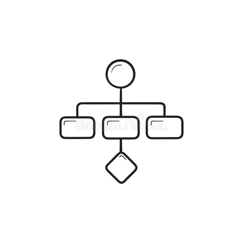 项目计划计划手拉的概述乱画象 库存例证