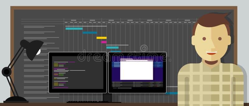 项目负责人程序员软件计划 皇族释放例证