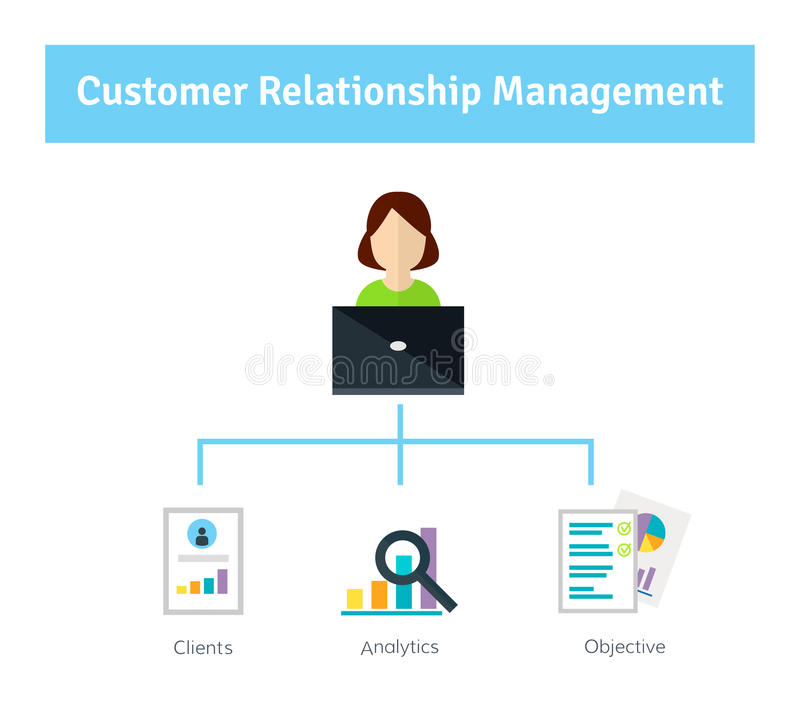 顾客关系管理 经理填装客户帐户 库存例证