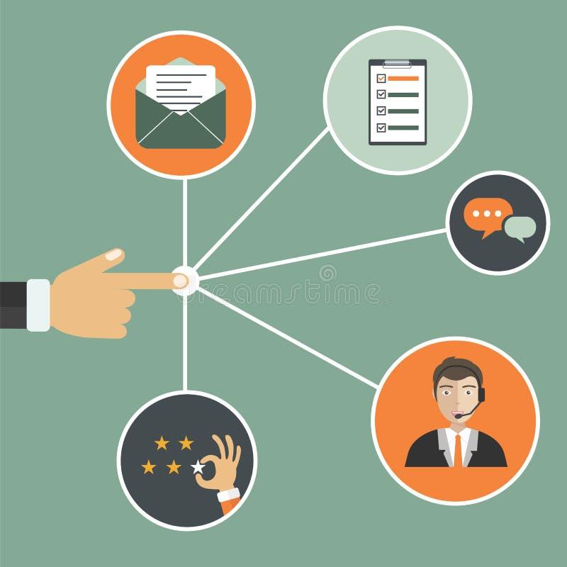 顾客关系管理 向量例证
