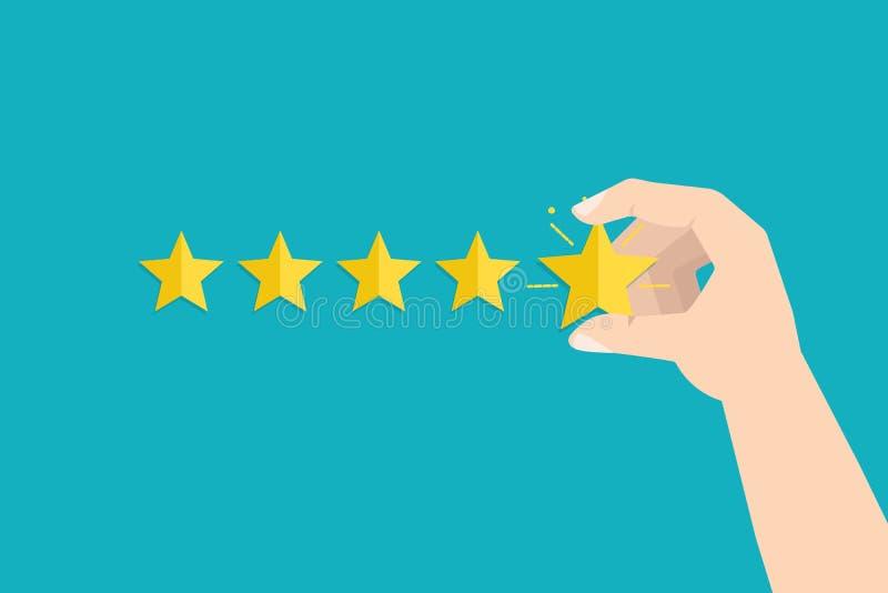 顾客回顾概念 实用性评估 库存例证