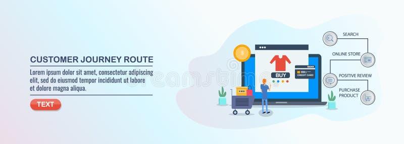 顾客在网上购买产品,电子商务,顾客旅途路线,买的决定概念 向量例证