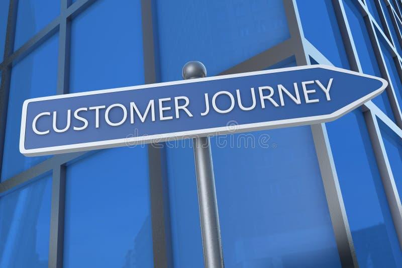 顾客旅途 向量例证