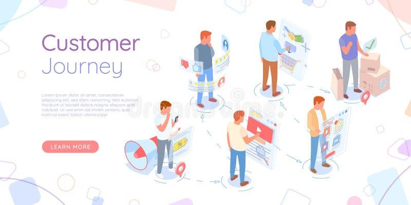 顾客有人和屏幕的旅途网站 向量例证