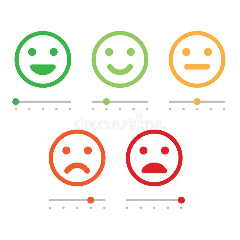 顾客服务满意调查形式 质量管理 库存例证
