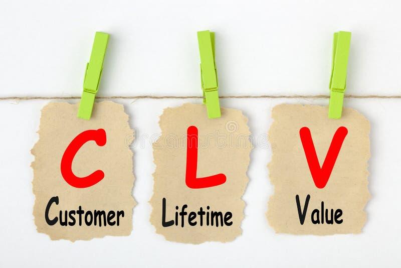 顾客终身价值CLV概念 免版税库存图片