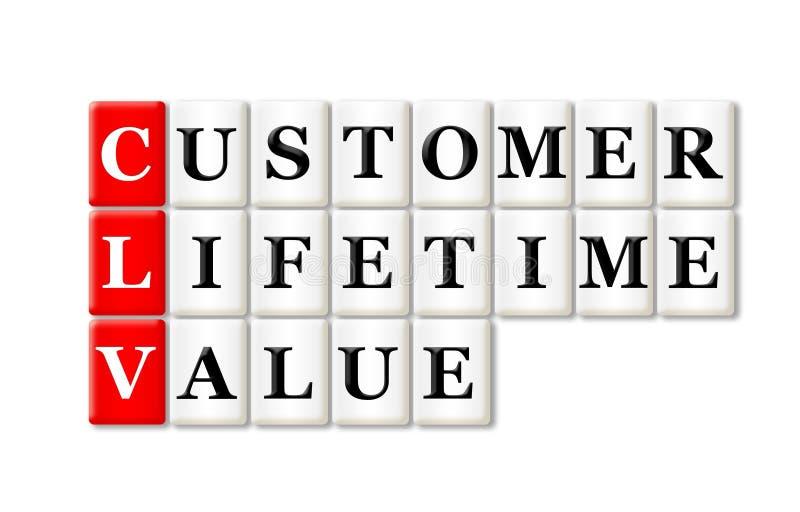 顾客终身价值 免版税库存照片