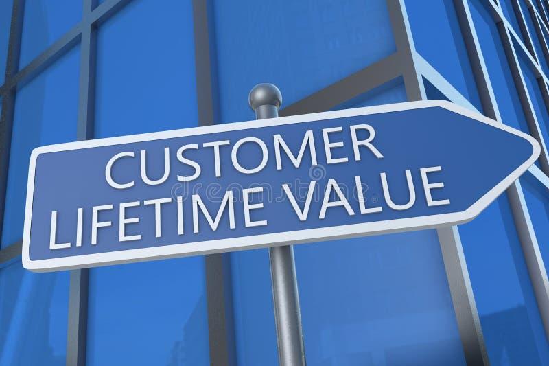顾客终身价值 库存例证