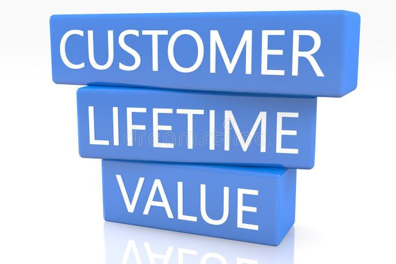 顾客终身价值 向量例证