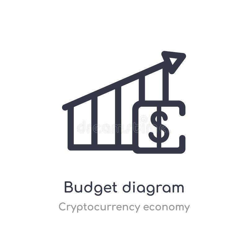 预算图概述象 r 编辑可能的稀薄的冲程预算 库存例证