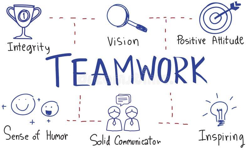 领导画图表概念的成功技能 向量例证