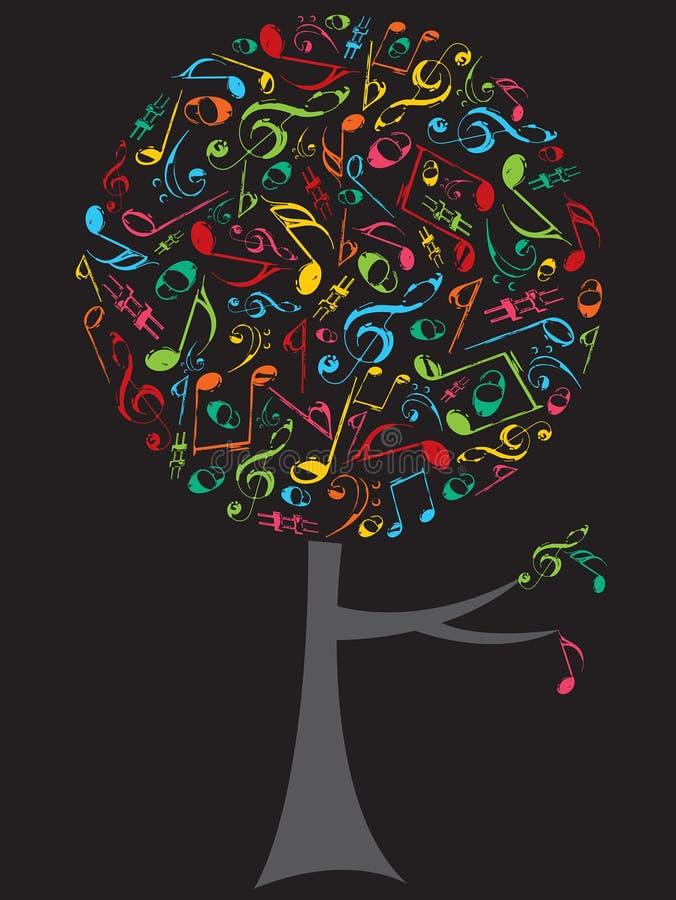 颜色音符弹出结构树 库存例证