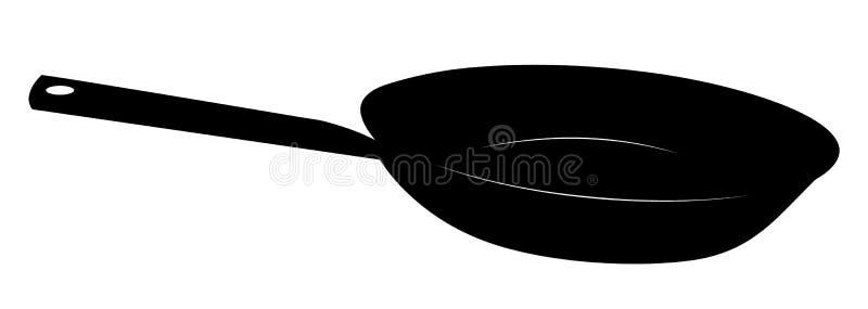 风格化煎锅传染媒介例证 皇族释放例证