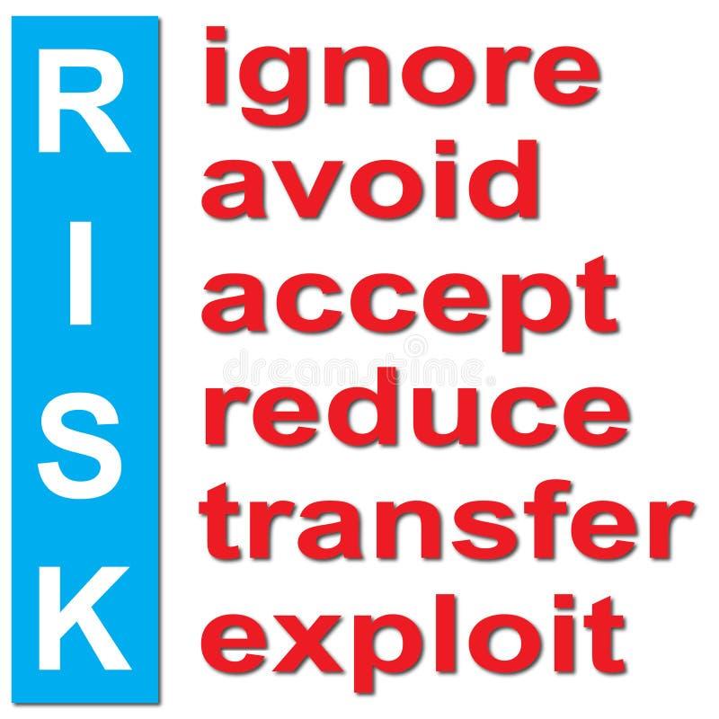风险分析 库存例证