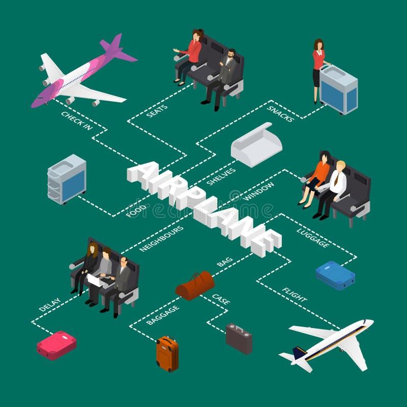 飞机内部元素有人Infographics等轴测图 ?? 库存例证