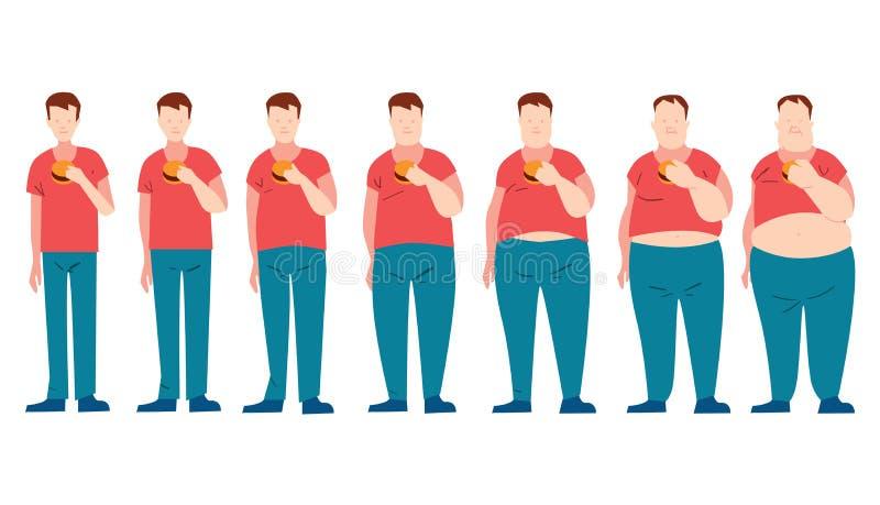 食人的快餐和胖 向量例证
