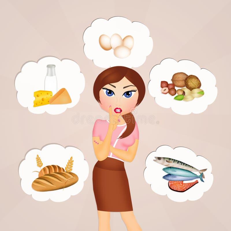 食物不宽容 向量例证