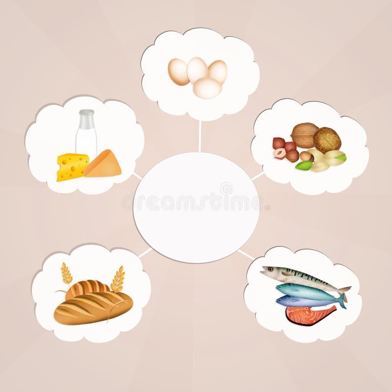 食物不宽容 库存例证