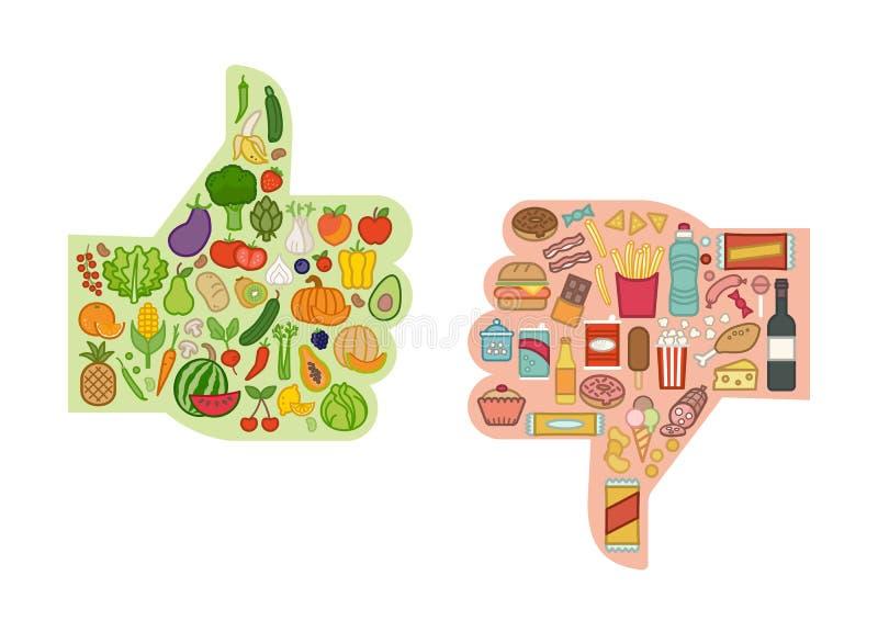 食物健康不健康 库存例证